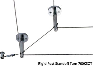 Changing Cable Drop or Turning - Rigid Post Standoff/Standoff Turn