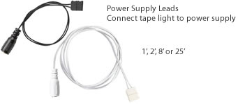 Measure from the power supply to where the LED tape will begin. Determine length of supply lead wire that will be needed.