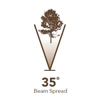 35° Beam Spread
