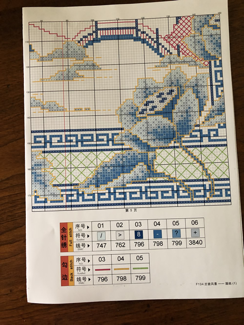 The Blue Porcelain View Blue Willow Crossstitch Kit Instructions for Pre-Printed Fabric